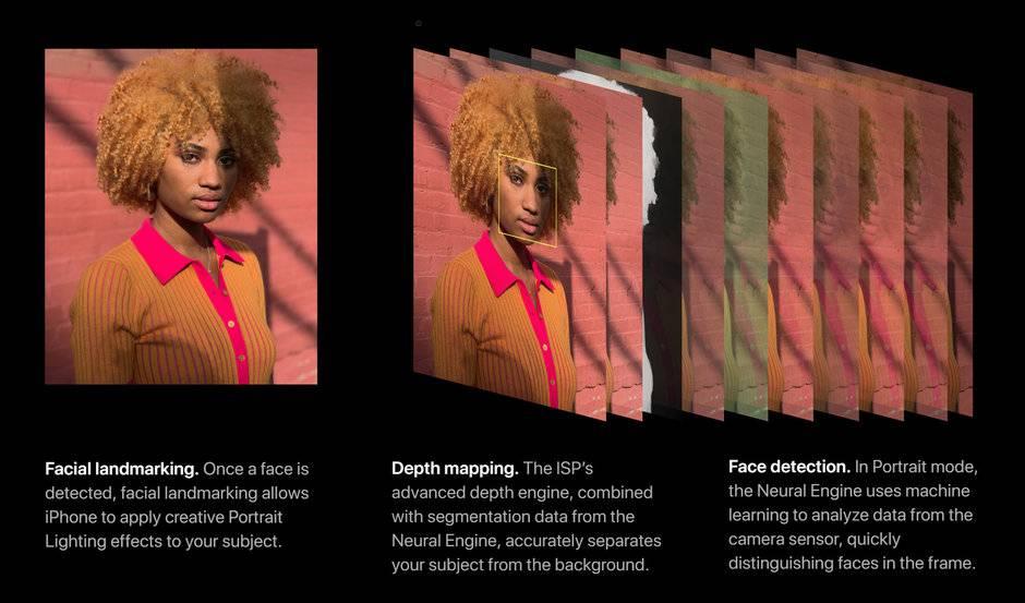 apple-iphone-xs-camera-portrait-mode بررسی دوربین آیفون Xs اپل: بهترین دوربین آیفون تا به امروز!
