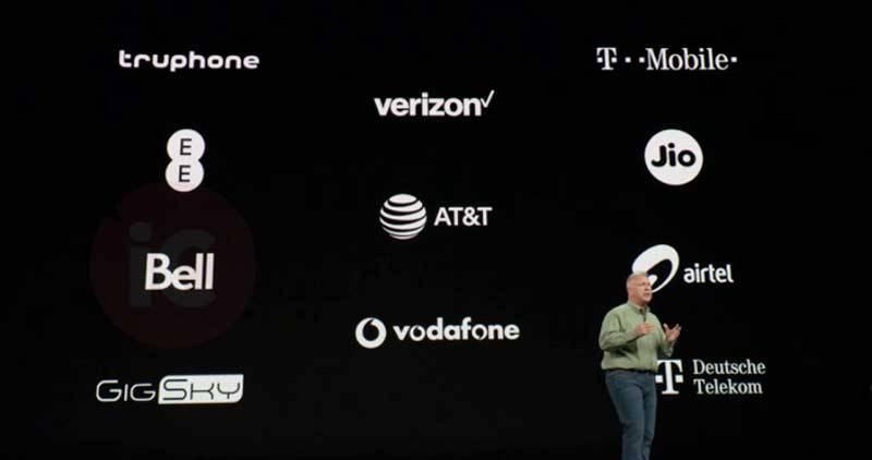 bell-eSIM-canada-iphone-xs آیفون Xs مجهز به سیمکارت eSIM اپل تنها در 10 کشور دنیا قابل استفاده است!