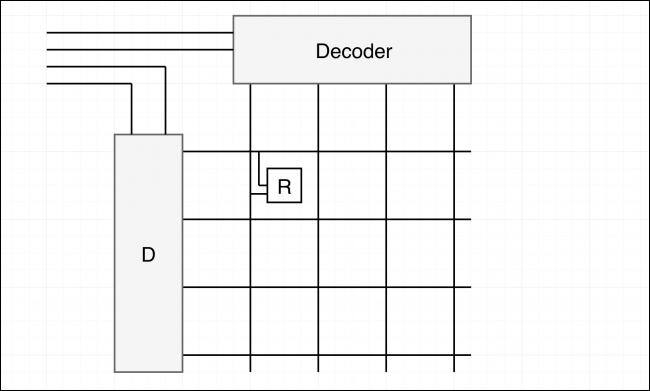 0A0A5260-DD4F-4E63-A4B5-D86C50C8B531 تمام چیزی که باید در مورد نحوه عملکرد CPU بدانید