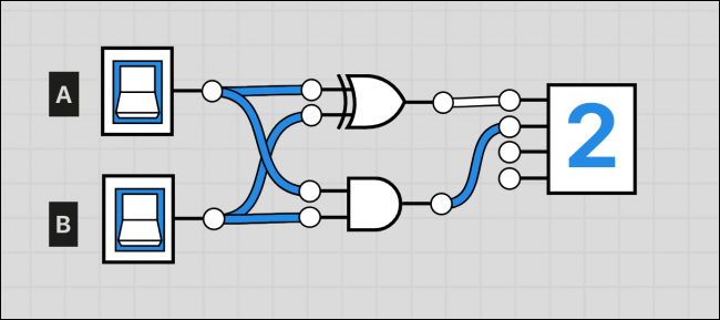 722A5391-78E7-4F78-ABB4-444AF62E635A تمام چیزی که باید در مورد نحوه عملکرد CPU بدانید