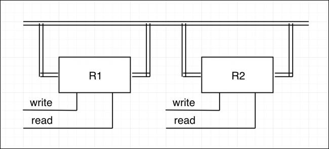 781A7302-6B1A-483A-BEC4-A91003D8C5E7 تمام چیزی که باید در مورد نحوه عملکرد CPU بدانید