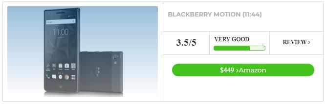 9 10 اسمارتفون با طولانیترین زمان شارژدهی باتری