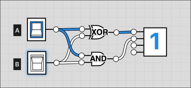 C0B67AE8-DD24-44A7-AC53-D37F8369C9BA تمام چیزی که باید در مورد نحوه عملکرد CPU بدانید