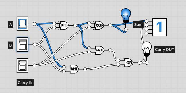 Capture-1 تمام چیزی که باید در مورد نحوه عملکرد CPU بدانید