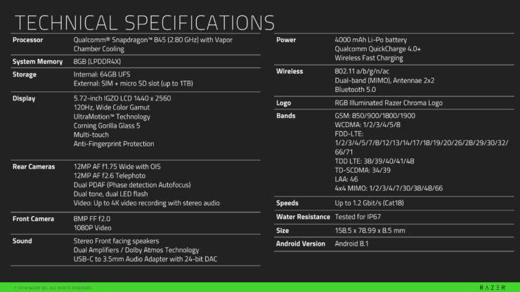 Razer-Phone-2-Specs ریزر فون 2 به عنوان نسل دوم گوشیهای گیمینگ کمپانی ریزر رسما معرفی شد