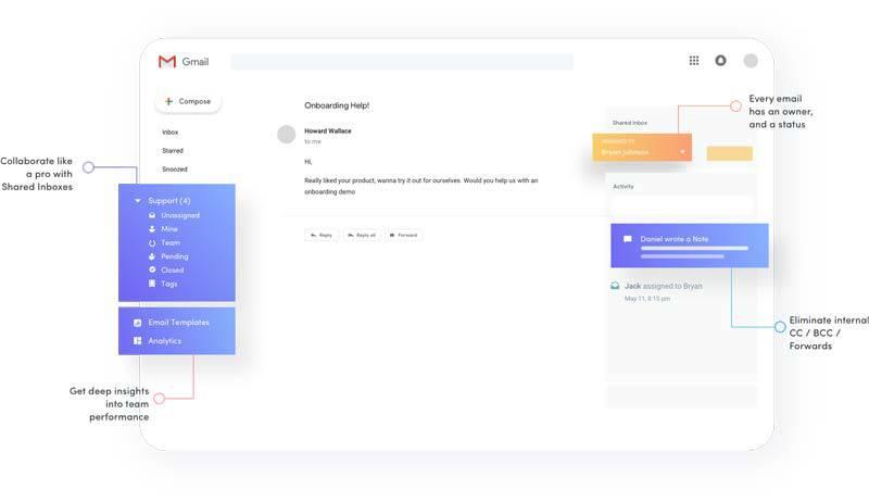 gmailInboxNew2@2x با Hiver آشنا شوید: سرویسی با قابلیت استفاده از ایمیلهای اشتراکی بر روی جیمیل!