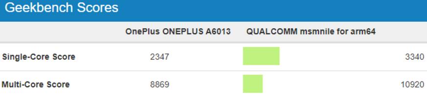 845-vs-855-geekbench مقایسه چیپست اگزینوس 9820 با اپل A12 بایونیک و کایرین 980: کدامیک قویتر است!