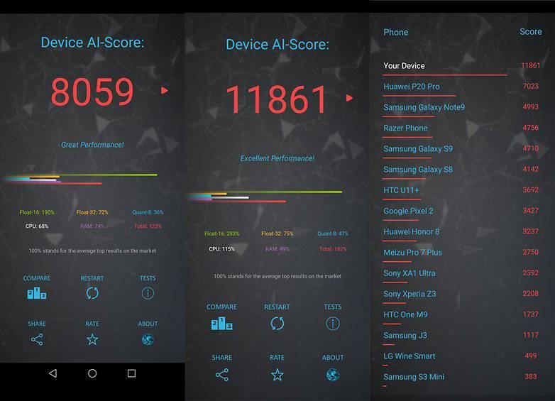 huawei-mate-20-pro-ai-benchmark-w782 بررسی عملکرد گوشی هواوی میت 20 پرو با چیپست کایرین 980 در ابعاد مختلف!