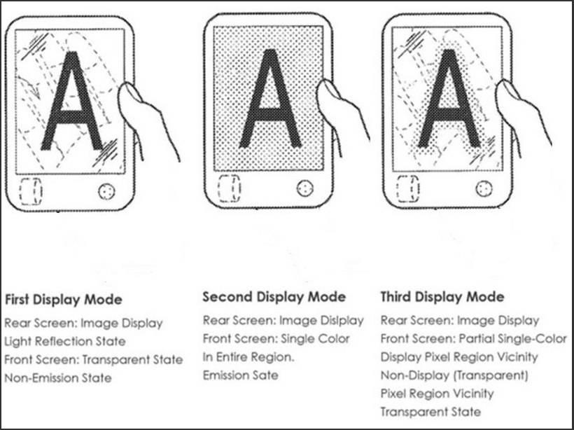 000 گوشی انعطافپذیر سونی نمایشگری با قابلیت تغییر میزان شفافیت خواهد داشت!