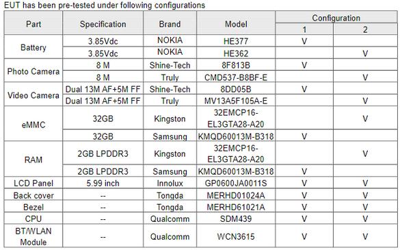 Capture-3 اسمارتفون پایینرده نوکیا TA-1124 با تراشه اسنپدراگون 439 در وبسایت FCC رویت شد