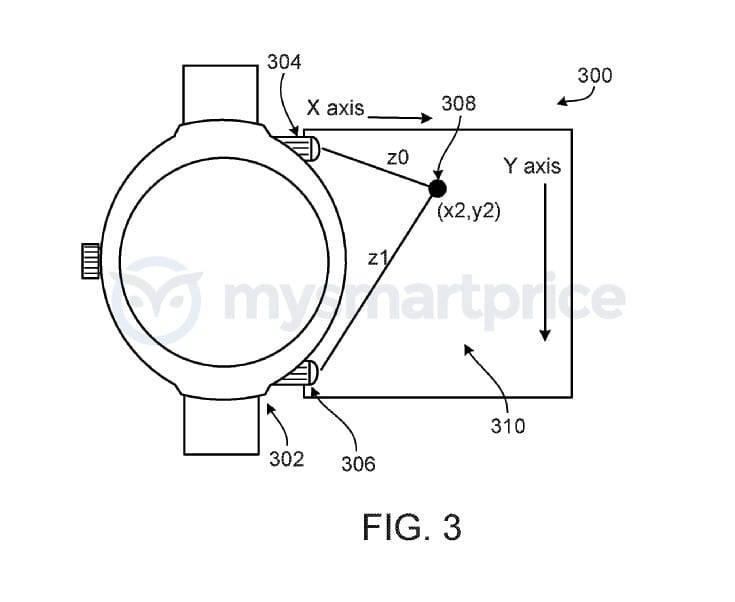 Google-Smartwatch-Patent-01 ثبت پتنت جدید گوگل از ساعت هوشمندی با قابلیت استفاده از پوست به عنوان تاچپد!
