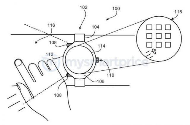 Google-Smartwatch-Patent-640x421 ثبت پتنت جدید گوگل از ساعت هوشمندی با قابلیت استفاده از پوست به عنوان تاچپد!