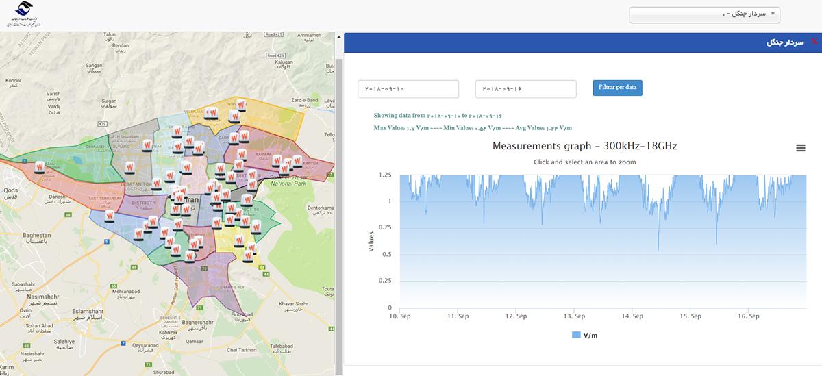 Screenshot-9_17_2018-4_00_22-PM نگاهی جامع به سامانه آنلاین اندازهگیری میزان تشعشعات امواج الکترومغناطیسی در ایران