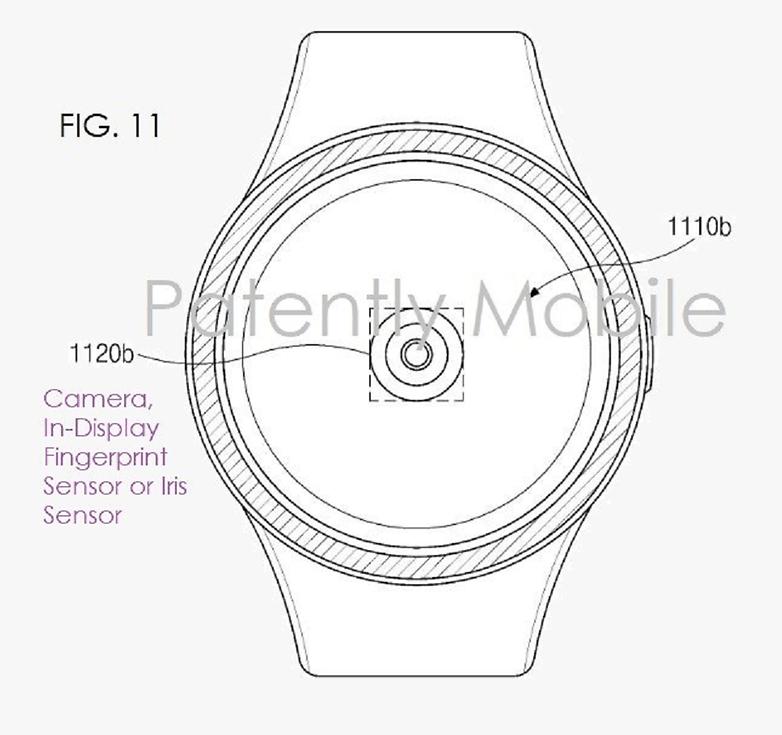 finger-screen-smartwatch-2-w782 سامسونگ حسگر اثر انگشت یکپارچه با صفحه نمایش برای ساعتهای هوشمند تولید خواهد کرد