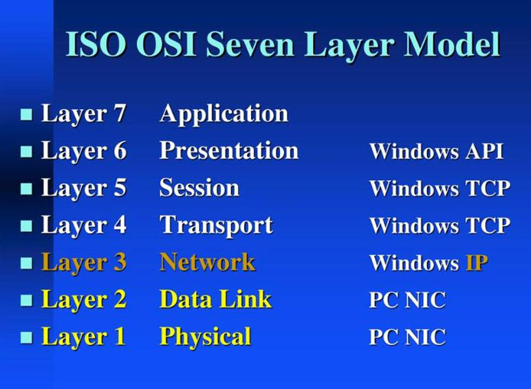 cisco تفاوت اصلی بین سوئیچهای لایه 2 و لایه 3 سیسکو چیست؟