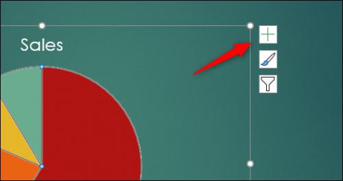 نمایش اطلاعات نمودار در پاورپوینت