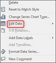 نحوه ویرایش و حذف دادهها در چارتهای پاورپوینت