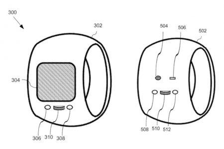 پوشیدنی اپل رینگ