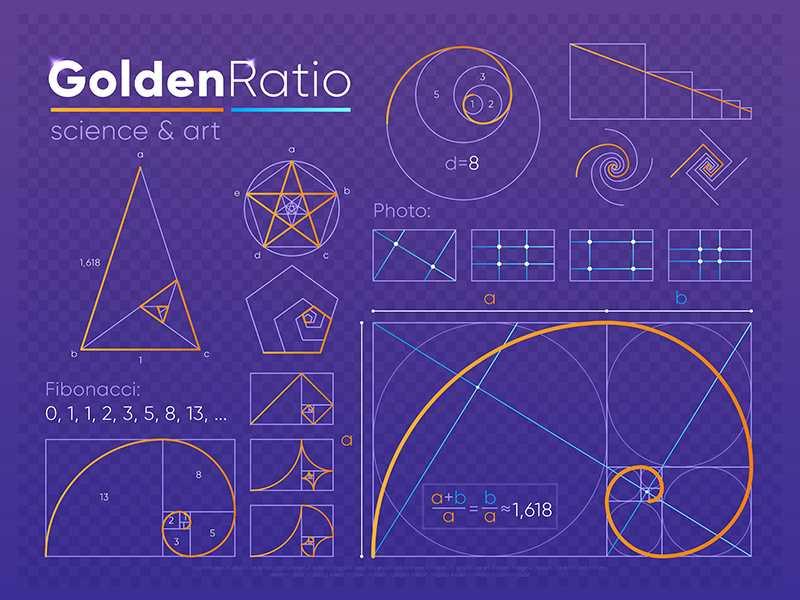 نسبت طلایی