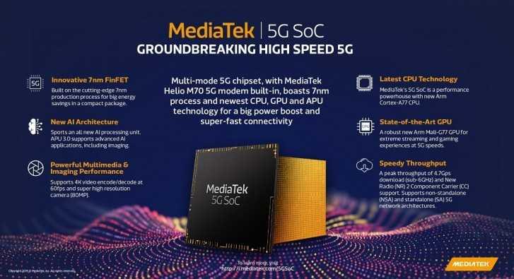 چیپ 5G مدیاتک