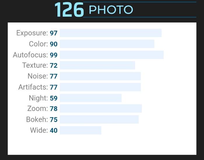 با بهترین گوشیهای هوشمند مخصوص عکاسی موجود در بازار آشنا شوید!