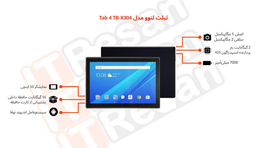 راهنمای خرید بهترین تبلتهای موجود در بازار ایران - آی تی رسان