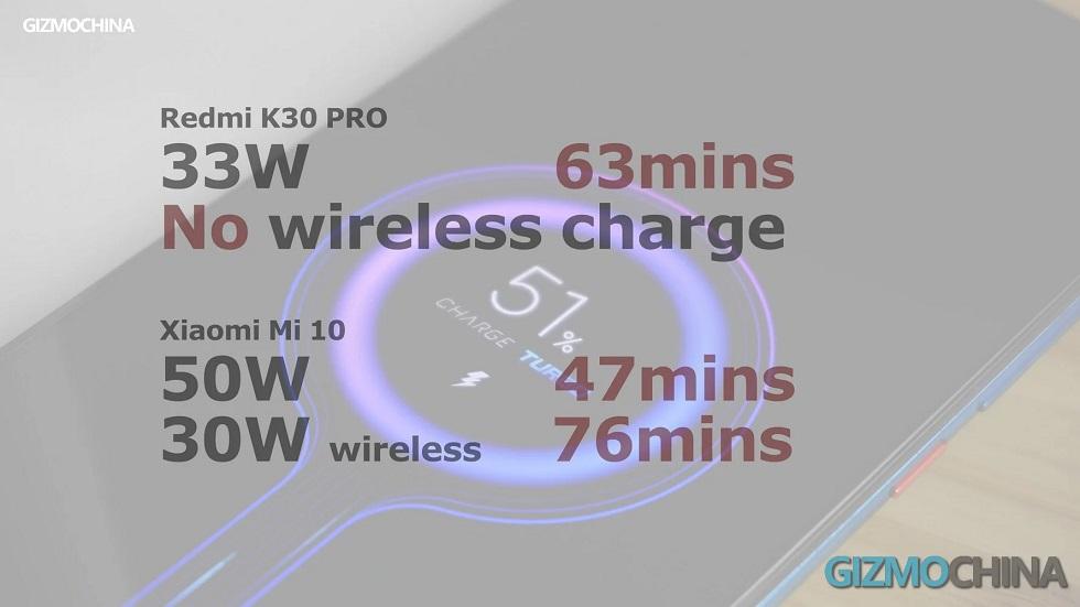 ردمی K30 پرو و Mi 10