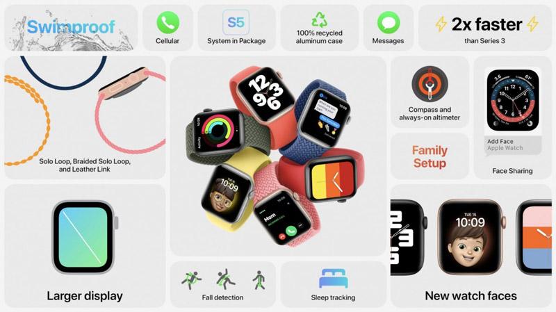 اپل واچ سری 6 همراه با مدل اقتصادی واچ SE رسما معرفی شد